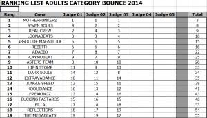 ADULTS 2014